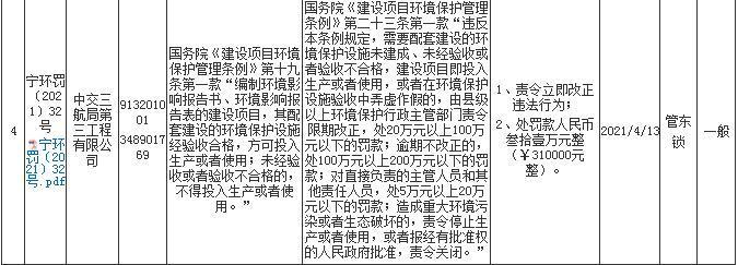 環保設施未經驗收投入使用 中交三航局第三工程有限公司被罰31萬元