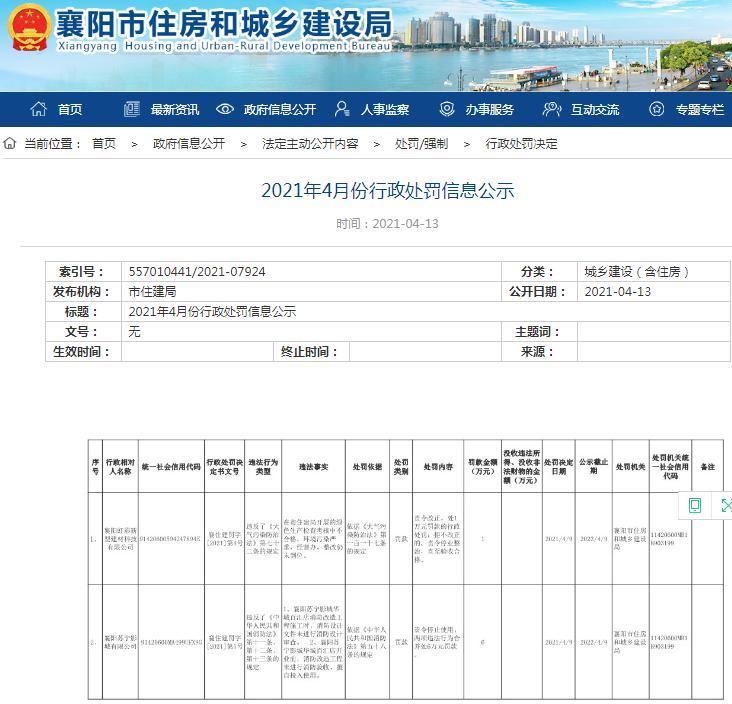 未進行消防驗收擅自投入使用 襄陽蘇寧影城有限公司被罰6萬元